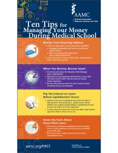 10 Tips for Managing Your Money During Medical School (Print)