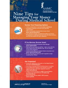 Nine Tips for Managing Your Money During Medical School