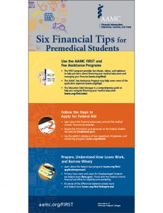 Six Financial Tips for Premedical Students