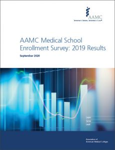 AAMC Medical School Enrollment Survey: 2019 Results