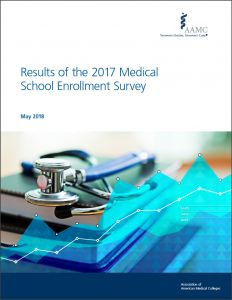 Results of the 2017 Medical School Enrollment Survey