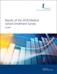 Results of the 2018 Medical School Enrollment Survey