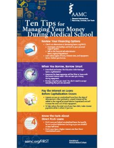 10 Tips for Managing Your Money During Medical School
